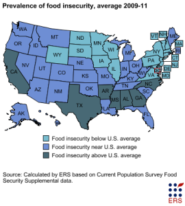State-Level Prevalence of Food Insecurity