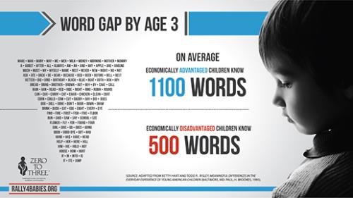 ztt-word-gap-515w