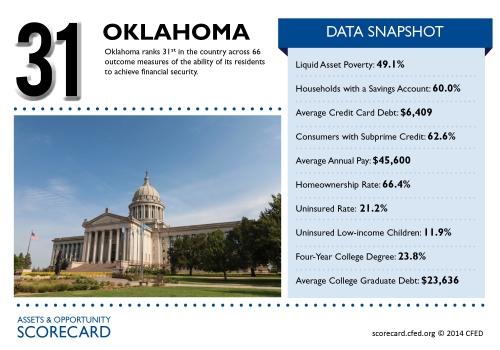 Oklahoma Slide
