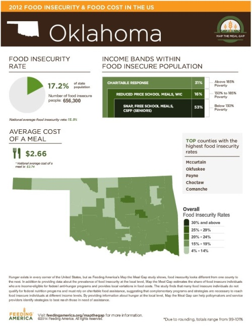 map the meal gap oklahoma